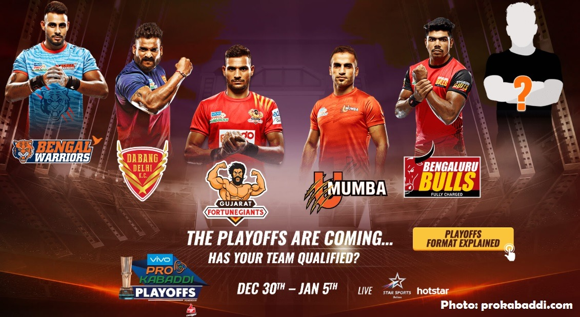 2019 Vivo Pro Kabaddi League: Teams, Squad, Points Table And Full Schedule