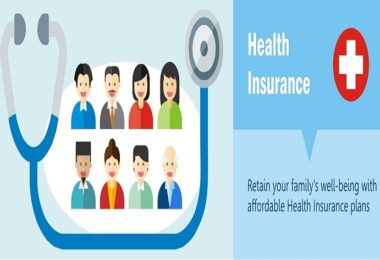 Health Insurance Companies In India